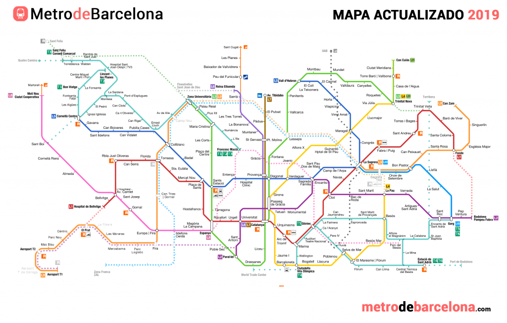 Mapa Simple del metro de Barcelona