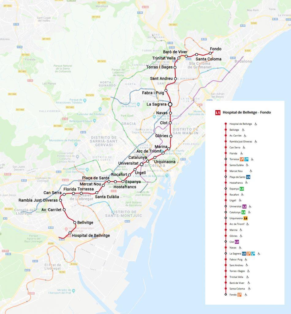 Mapa del metro de barcelona con todas las líneas
